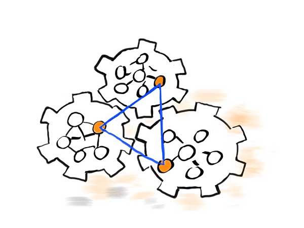 Impulse für agile Führung